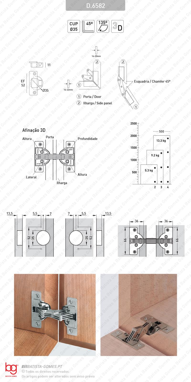 Dobradiça copo para mobiliário para portas com corte em esquadria a 45º