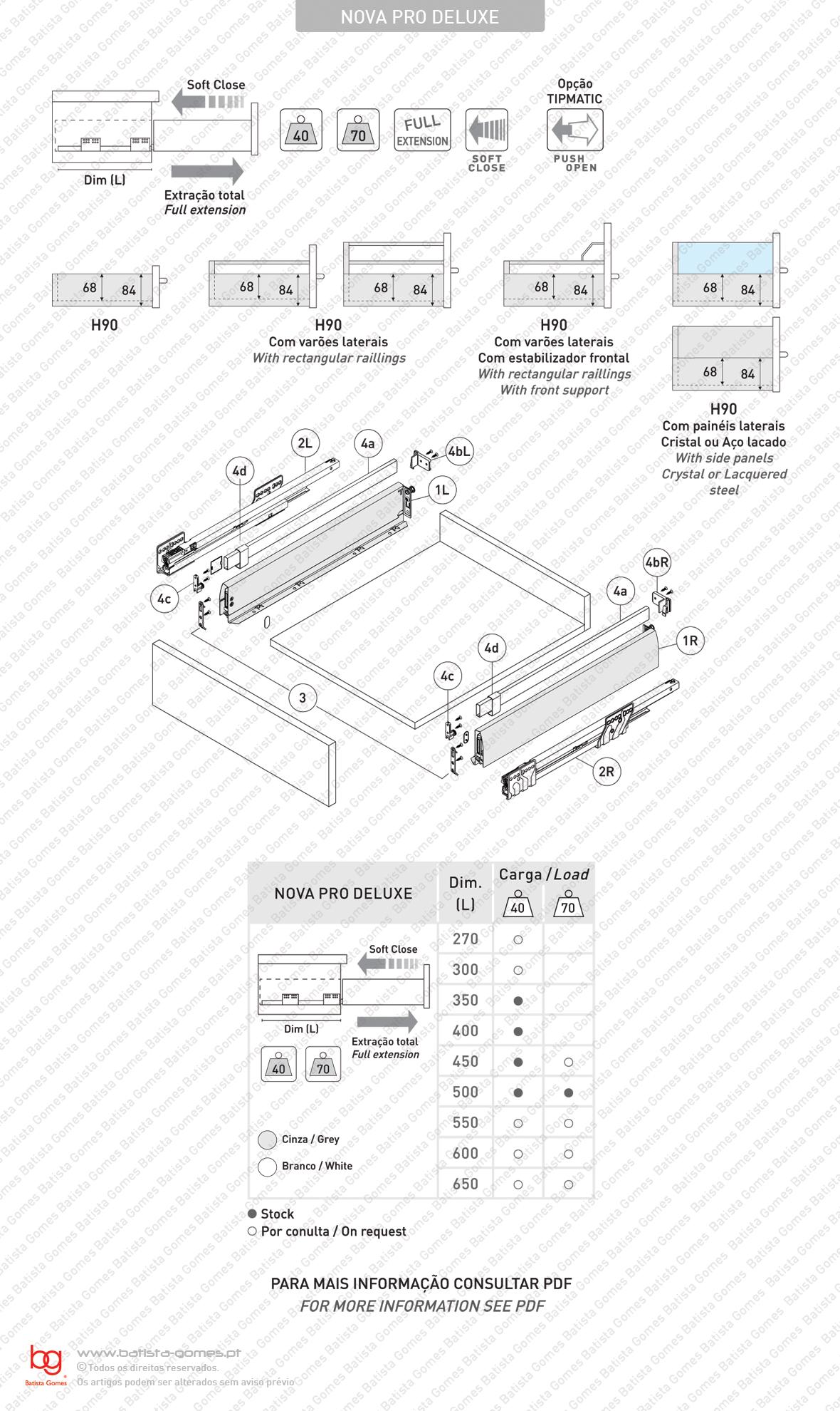 Sistema de laterais com corrediças Soft-Close para gavetas e gavetões / Extração total / 40 e 70kg