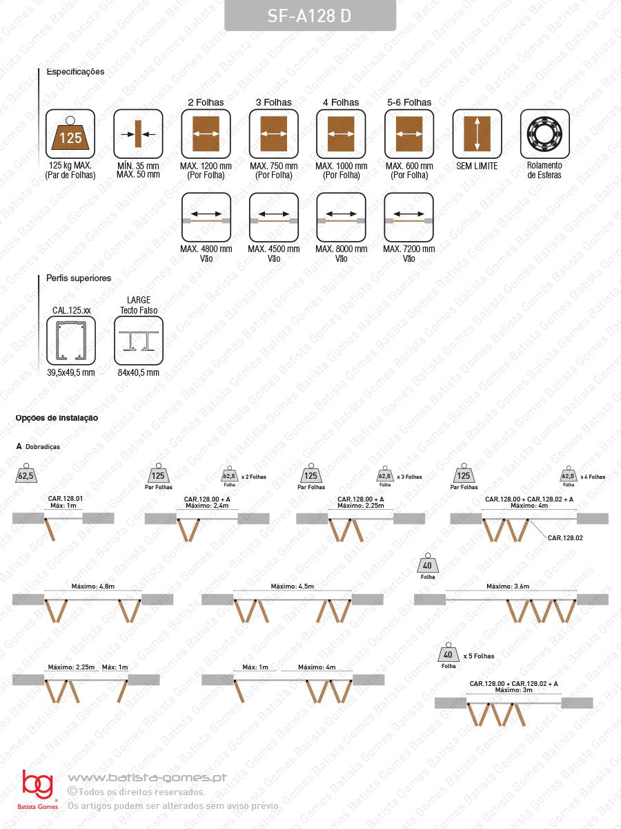 Sistema para divisões e portas correr de passagem em madeira / Articuladas / Suspensos - Sem perfil inferior - até 125Kg por par de folhas